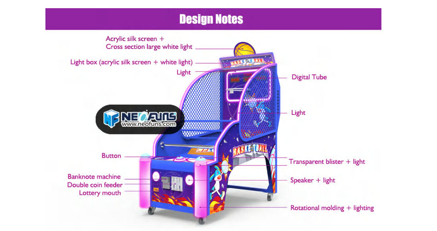 neofuns basketball arcade machine